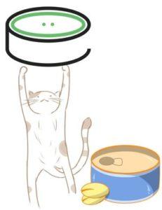 貓罐頭推薦